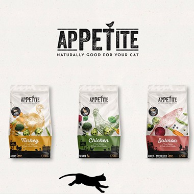 Image Appetite - Cats